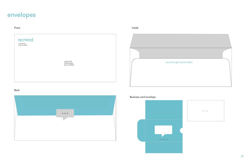 Process Manual Final37.jpg