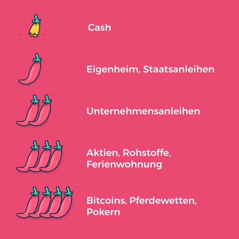 9-things-risk.jpg
