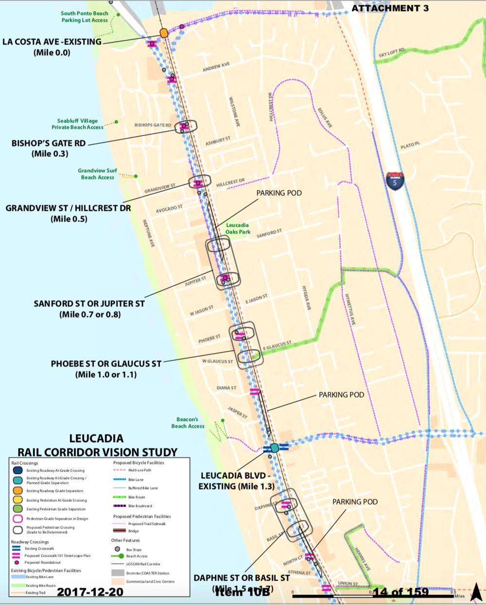 Rail Corridor Vision Study Update