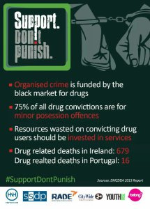 Or create an info grafic for your website about a drug related issue, like this one.