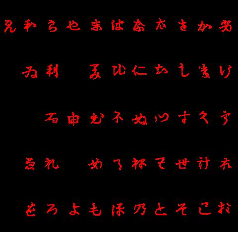 日文初學者看過來! 50音記憶法大公開