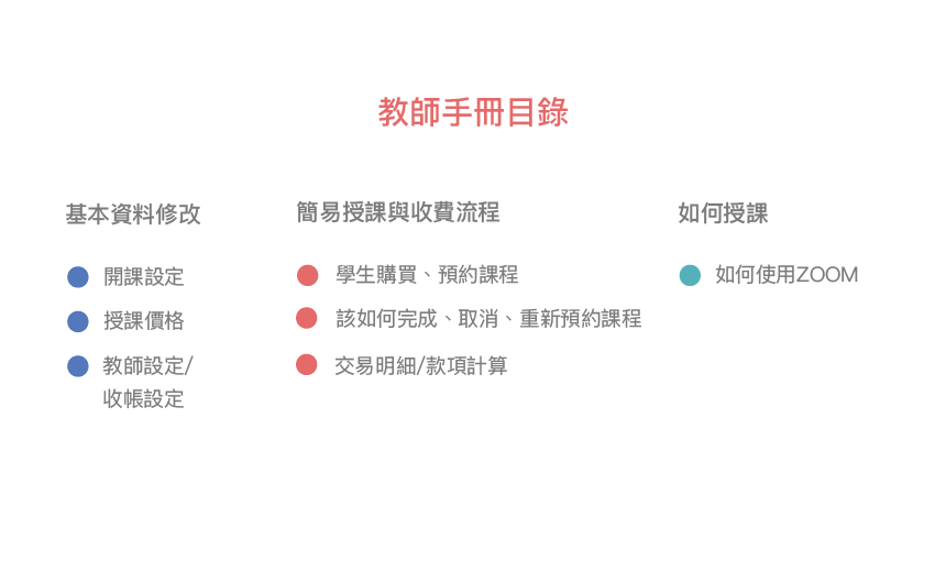 教師手冊目錄 中文.jpg