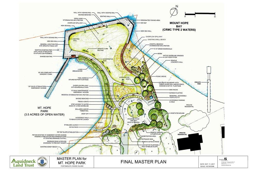 Phase 2 – Master Plan  >