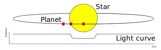 planetary-transit.png