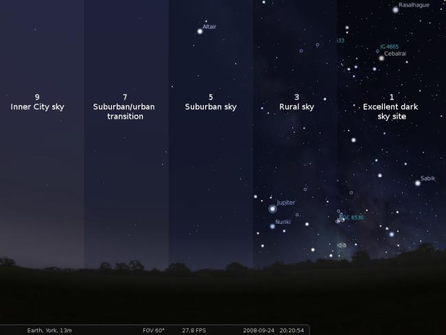 Comparison of light polluted skies. Image credit: Google Earth Blog