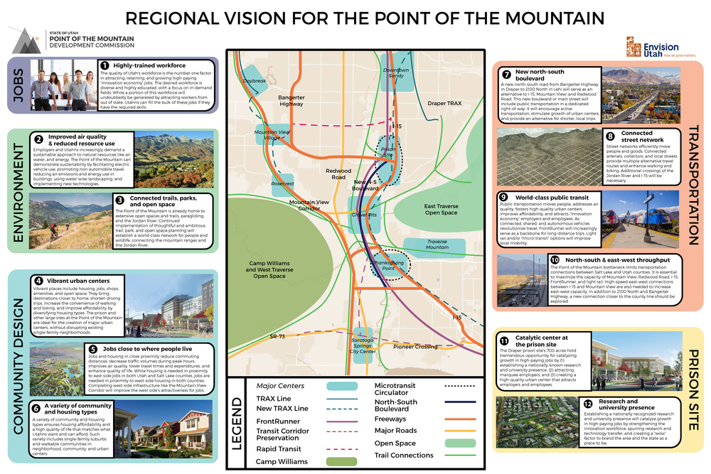 An illustrative map showing some of the concepts contained in the Point of the Mountain Vision, including the 12 signature elements.