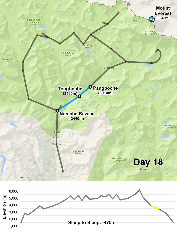 Map18_Pangboche_Namche.jpg