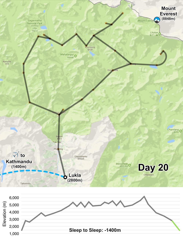 Map20_Lukla_Kathmandu.jpg
