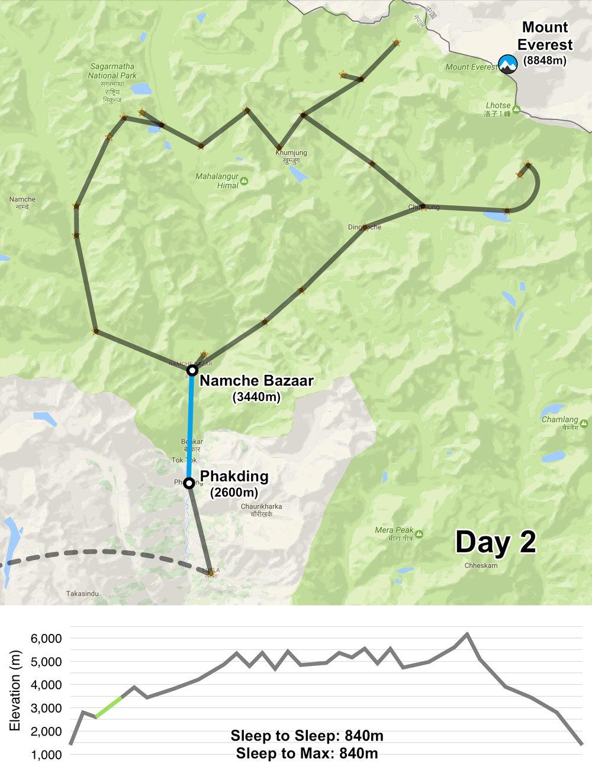 Map2_Phakding_Namche.jpg
