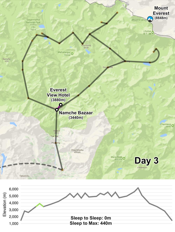 Map3_Namche_EverestView.jpg