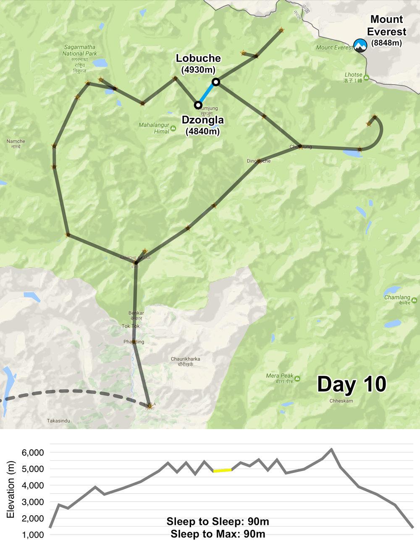 Map10_Dzongla_Lobuche.jpg