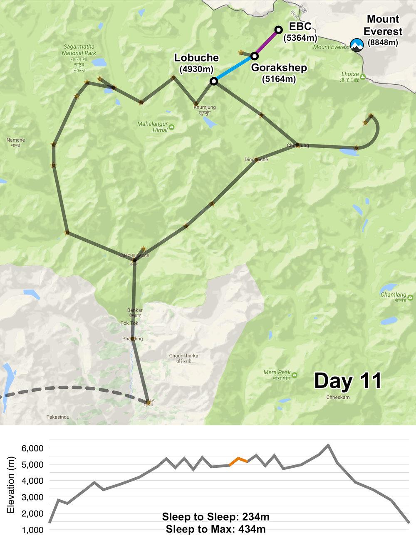 Map11_Lobuche_Gorakshep.jpg