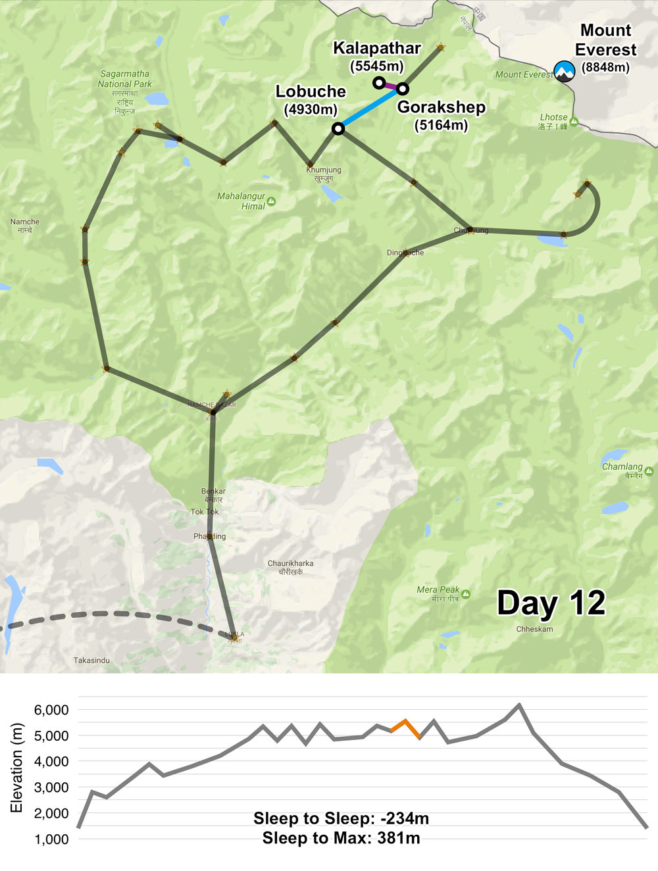 Map12_Gorakshep_Lobuche.jpg