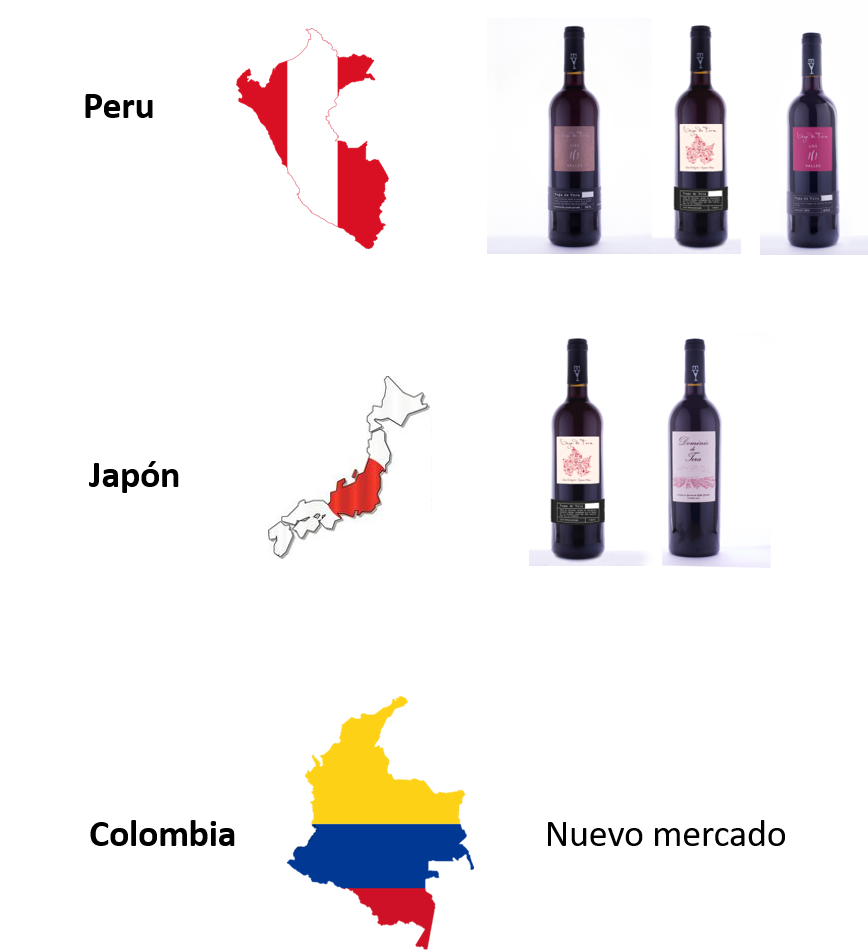 PeruJaponColombia.png