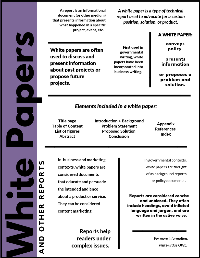 White Papers..png