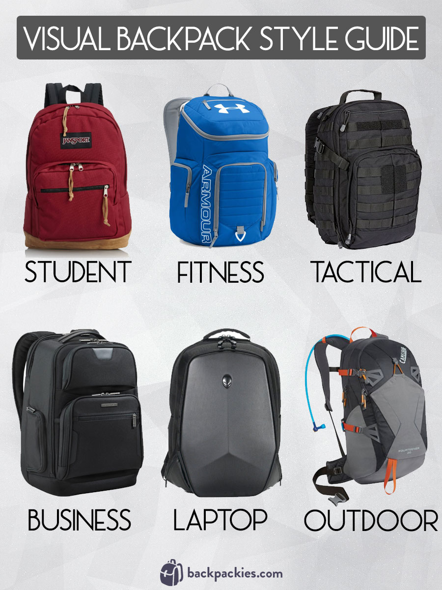 Men's Visual Backpack Style Guide - Learn more at backpackies.com