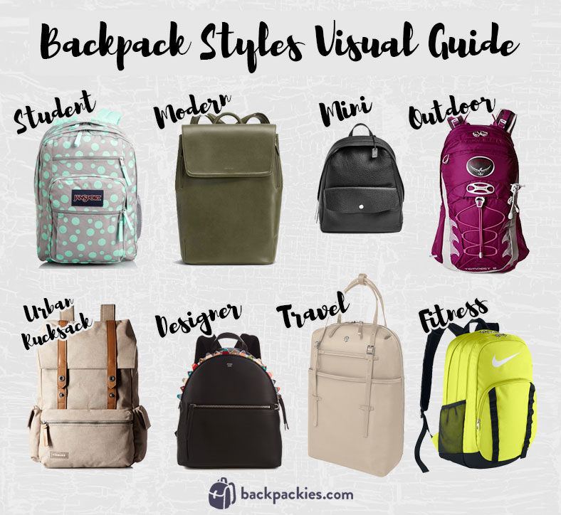 Different types of backpacks for women - Popular backpack Styles 2017 -  Backpackies.com 81f4a6759de55