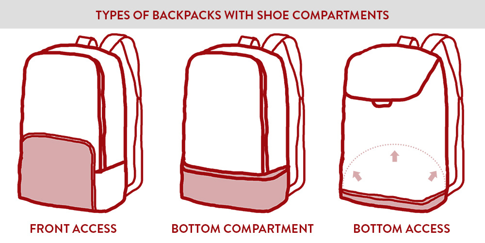3 types of backpacks with shoe compartments
