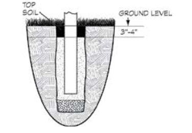 How the vinyl fence post should be set in the ground