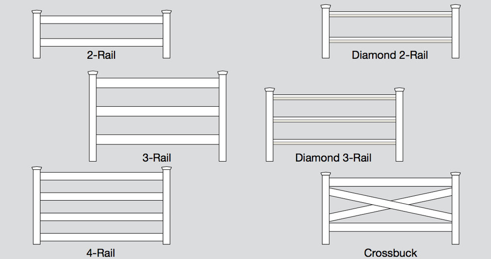 Vinyl Post and Rail Fence Options