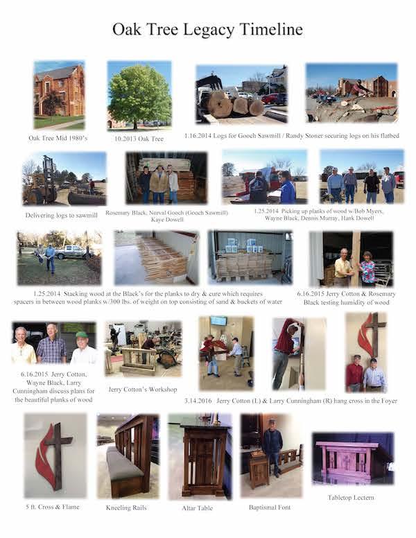 Oak Legacy Picture Timeline.jpg