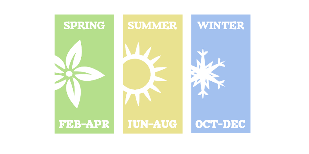 5 - Seasons.png