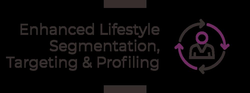 Enhanced Lifestyle Segmentation, Targeting & Profiling