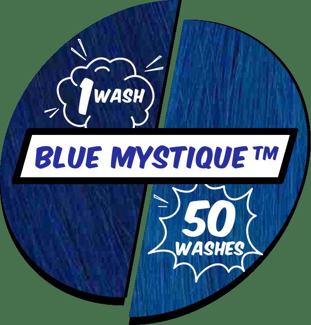 Performance-Blue-Mystique@2x.png