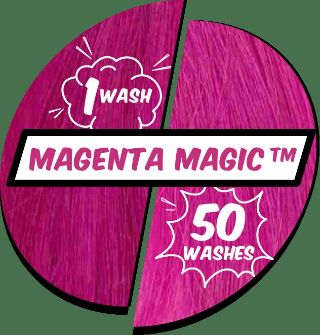 Performance-Magenta-Magic@2x.png