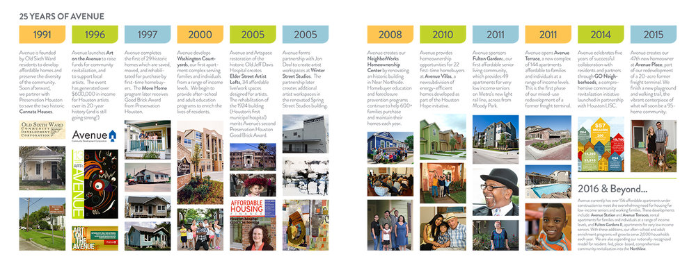 Avenue-Booklet-Timeline-1500px.jpg