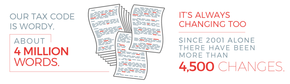 Our tax code is wordy, about 4 million words and it's always changing!