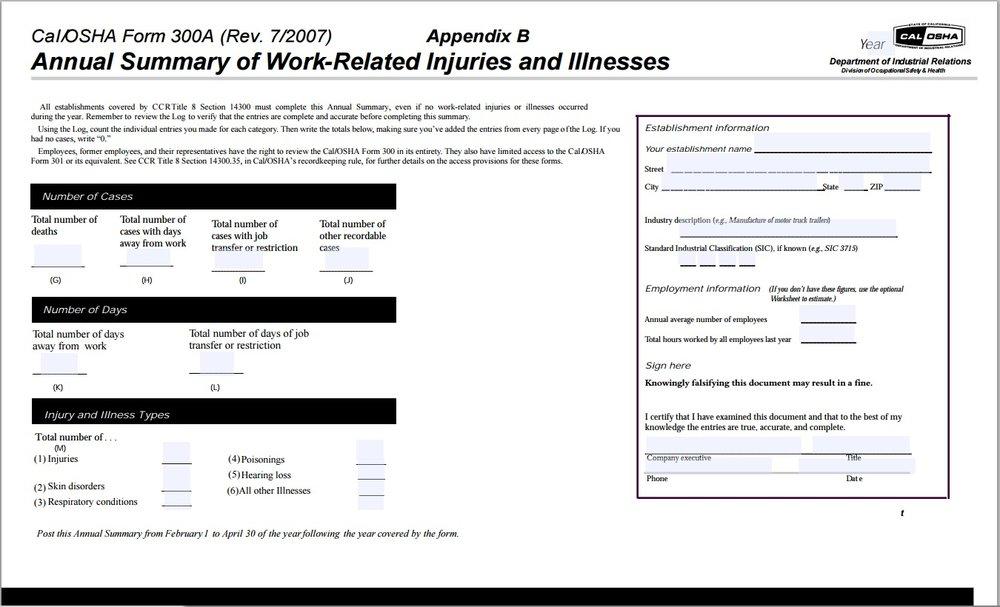 Cal/OSHA Form 300A
