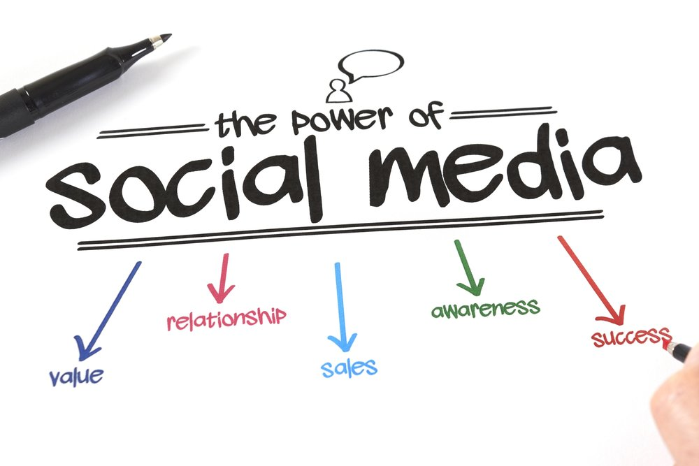Social Media Is Powerful And Here To Stay