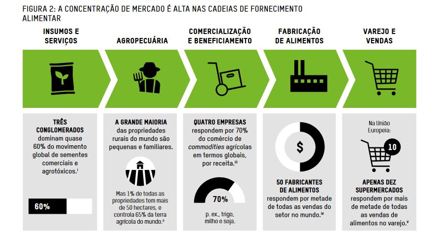 Créditos:   Oxfam Brasil.