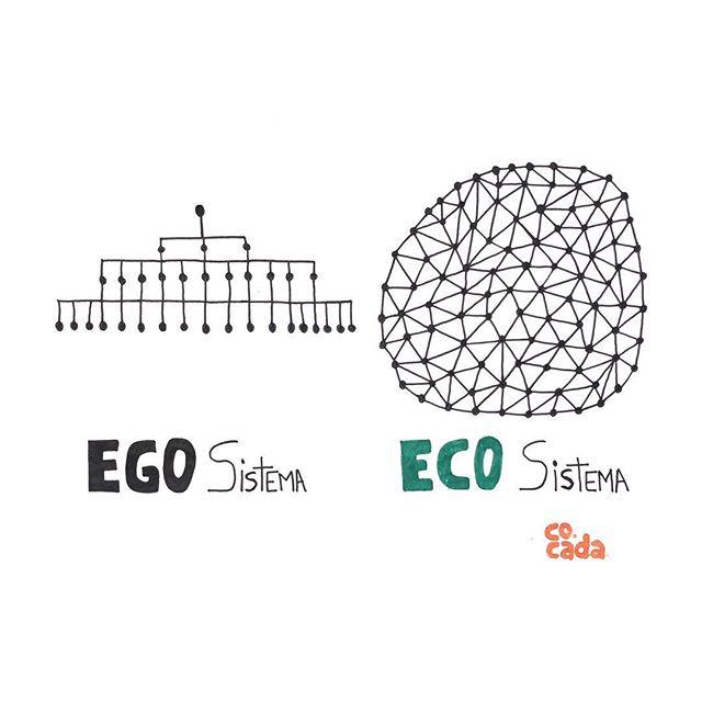 Uma Nova Economia precisa de novos valores organizacionais. + ECO - EGO Inspirado em @austinkleon #novaeconomia #descentralização #horizontalidade #cooperarfazsentido
