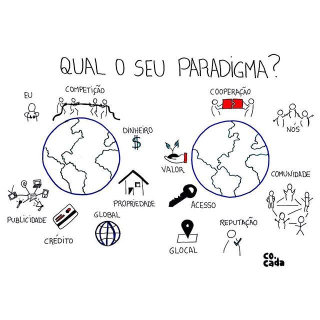 Um novo paradigma para criar outros mundos. 💡✨ #novaeconomia #cooperarfazsentido #economiacolaborativa #colaboração #cooperação #valor #acesso #reputação #glocal #comunidade #neweconomy