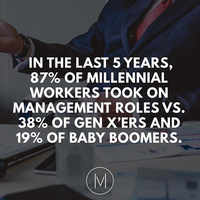 Millennials are disrupting the workplace and employers are taking note. Gen-Y know's what they want and they're going to do whatever it takes to get it.
