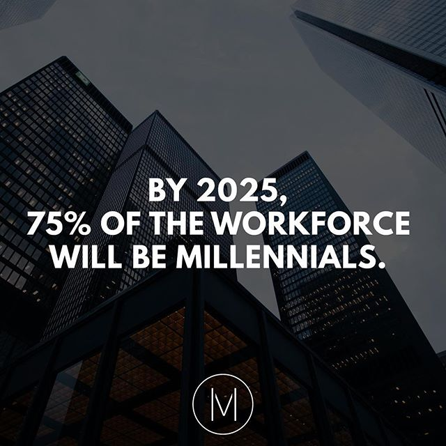 In only eight years, millennials will be the driving force of our economy. Is your business ready for this change?