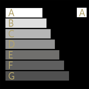 Energy rating A.