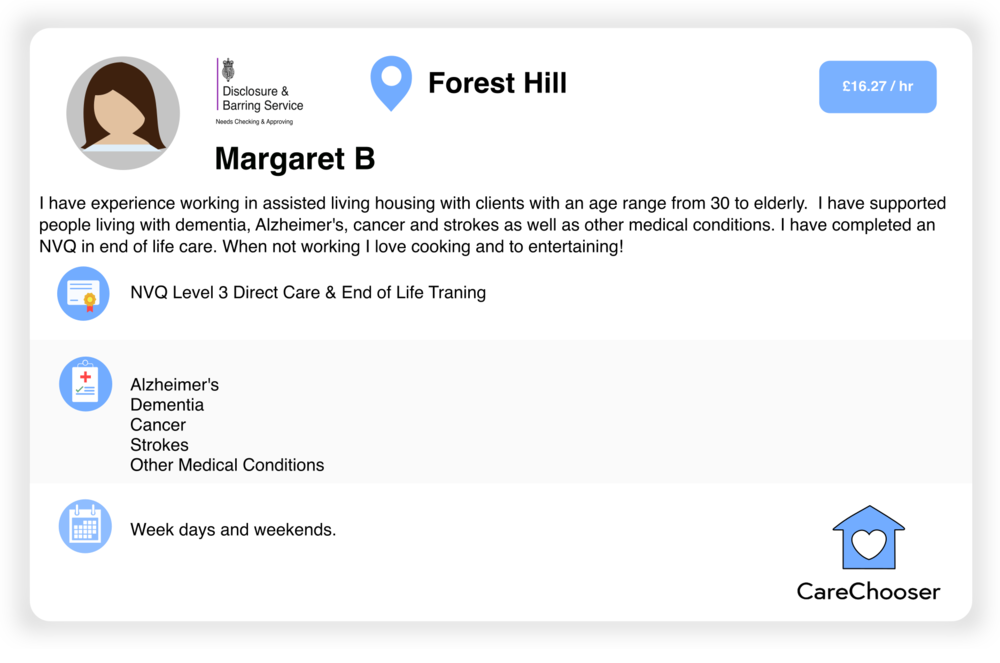Margaret - Home Care - Forest Hill