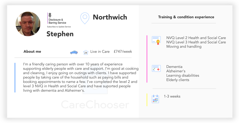 Stephen - live in care - Northwich, Cheshire.png