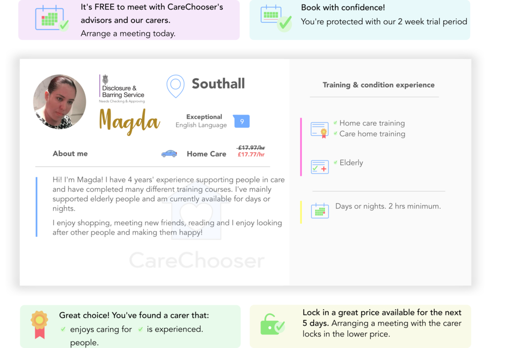 Magda - private home care in Southall.png