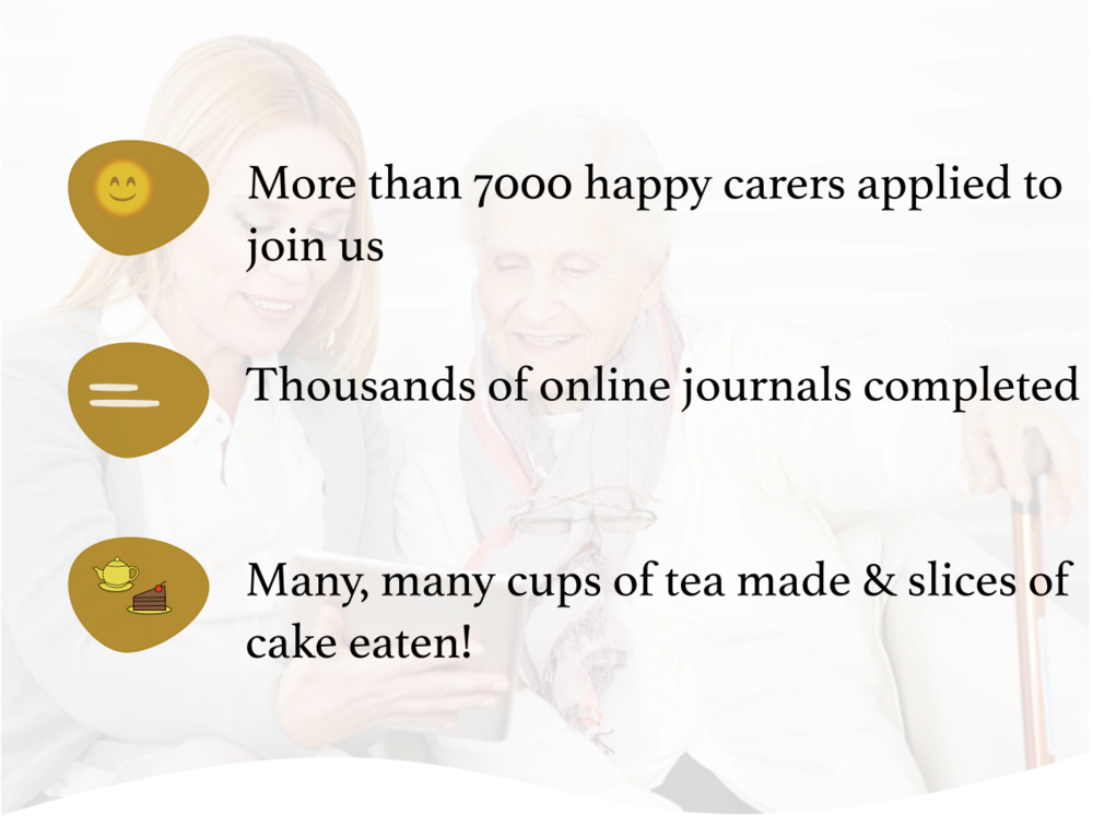 home carers, care journals and cups of tea.png