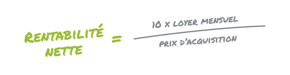 La rentabilité nette offre une analyse de rentabilité plus réaliste et rationnelle