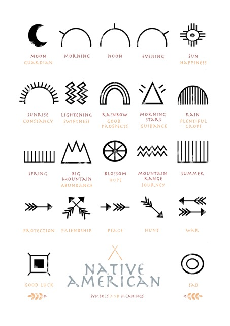 Native American Symbols And Meanings Sheet 1 Made By Martyn