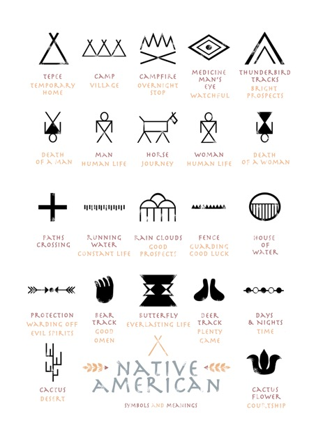 native american symbols and meanings sheet 2 made by martyn
