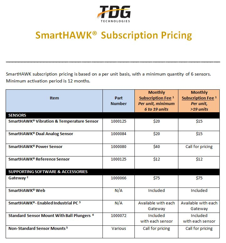 TDG Technologies Subscription Pricing