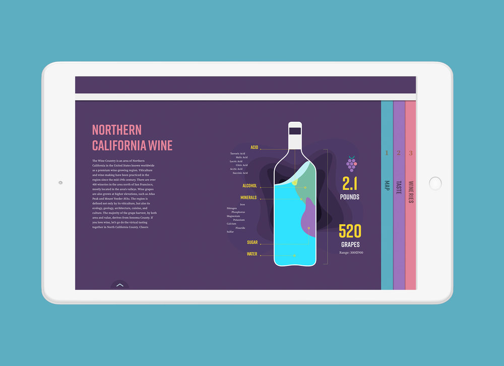 The atlas of California wine    Visual Interaction