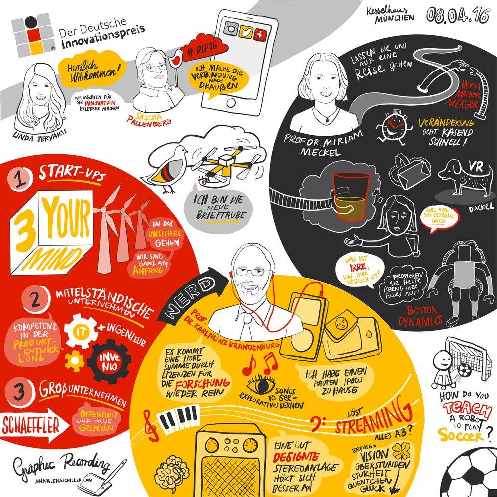 DGR_Deutscher Innovationspreis_small.jpg