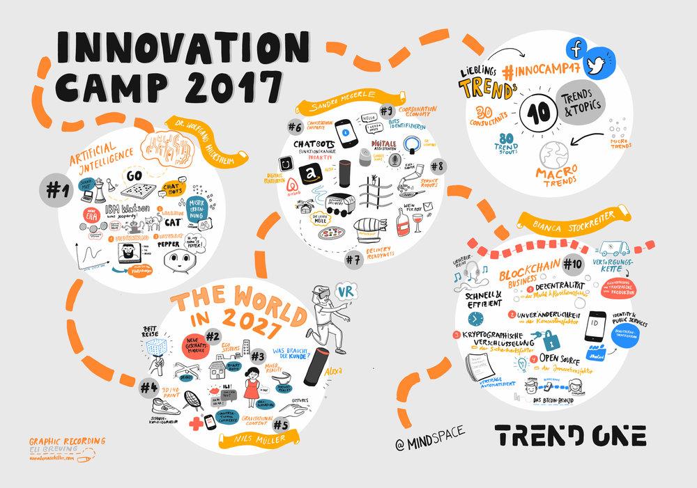 DGR_Trendone_Innovationcamp_2017_Teil1.jpg